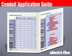 Conduit Application Catalog picture