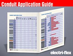 Conduit Application Catalog picture